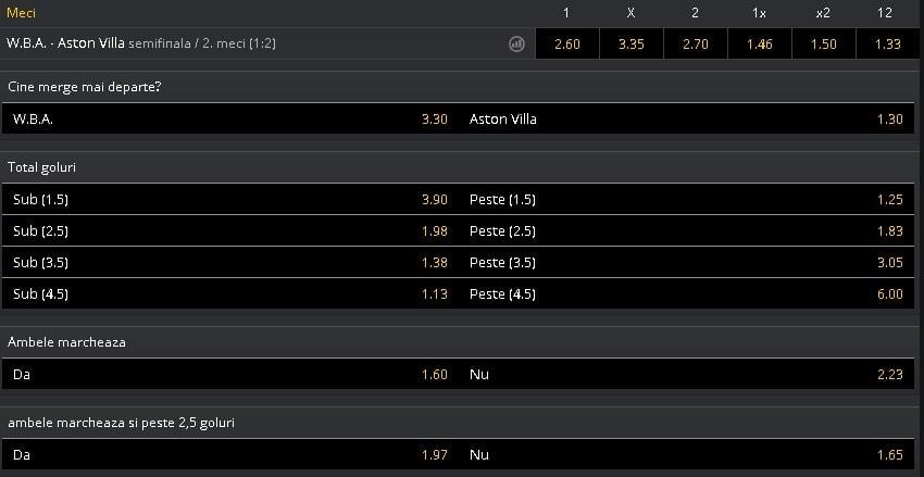 West Bromwich vs Aston Villa ponturi pariuri
