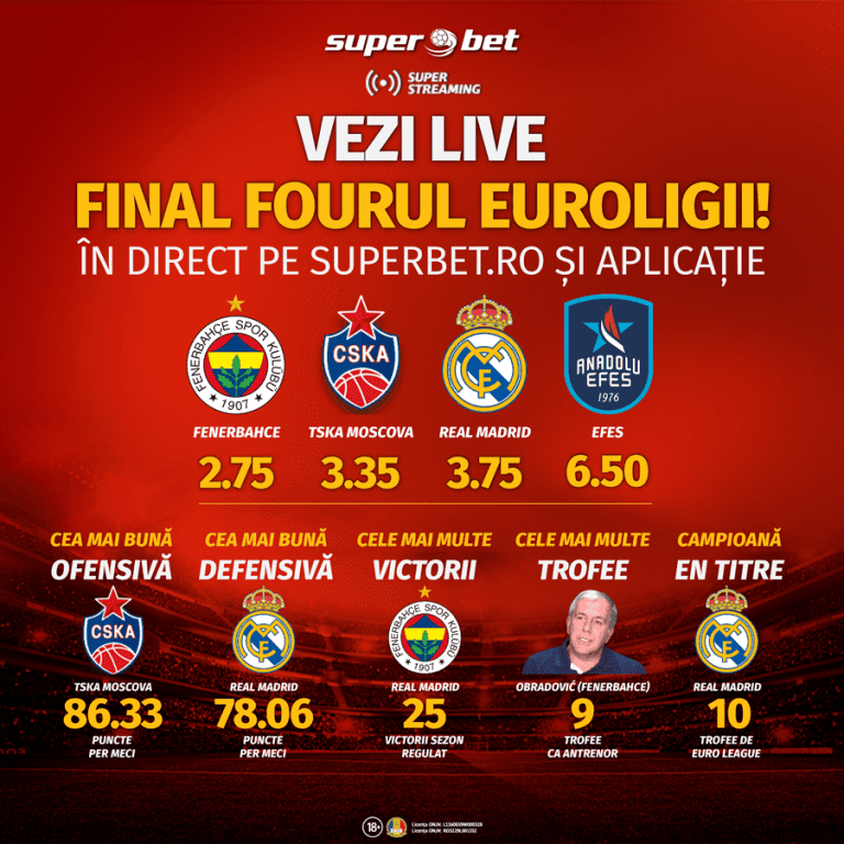 La Superbet ai in direct meciurile din Euroliga Final 4