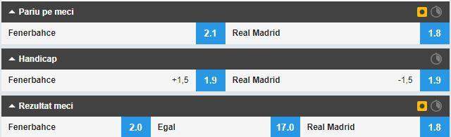 Fenerbahce - Real Madrid (finala mica) Euroliga baschet Ponturi Baschet Ponturi pariuri
