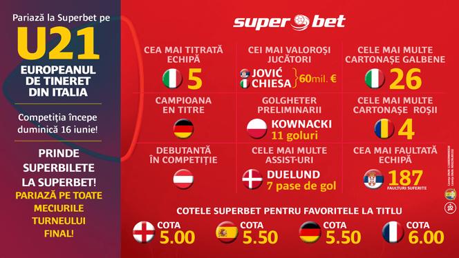 Start-Euro-2019