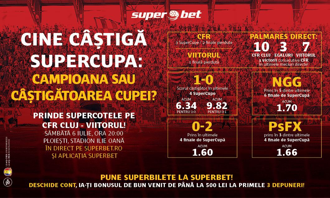 Supercupa_Romaniei_2019