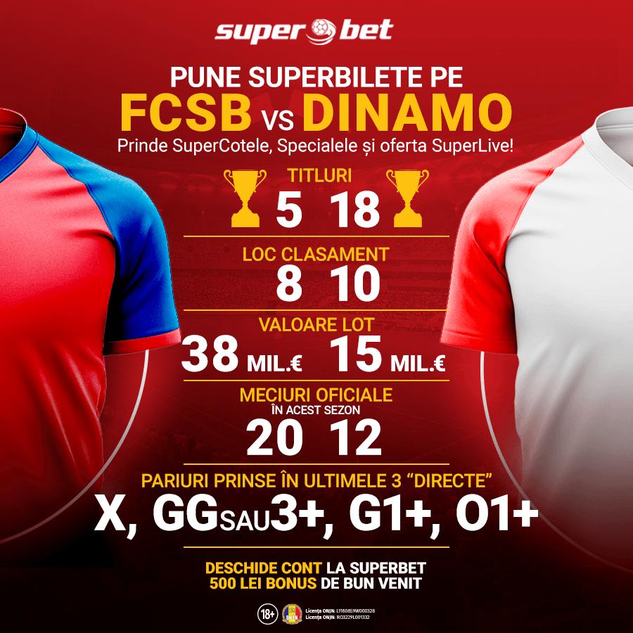 fcsb-dinamo-superbet