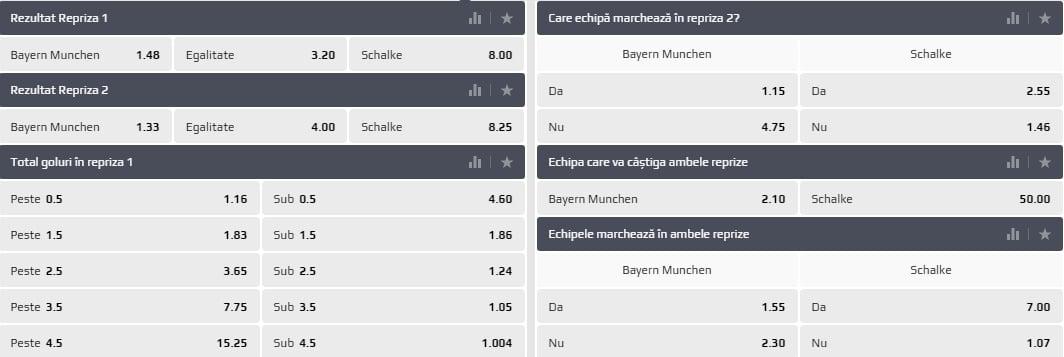 Bayern - Schalke cote pariuri