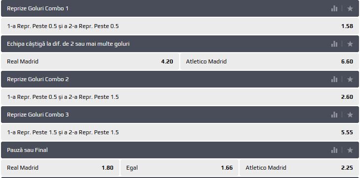 Real Madrid Atletico Madrid cote pariuri