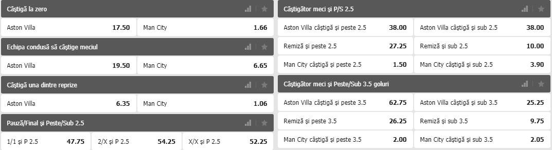 Aston Villa - Manchester City cote pariuri