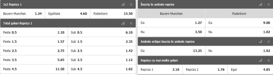 Bayern - Paderborn