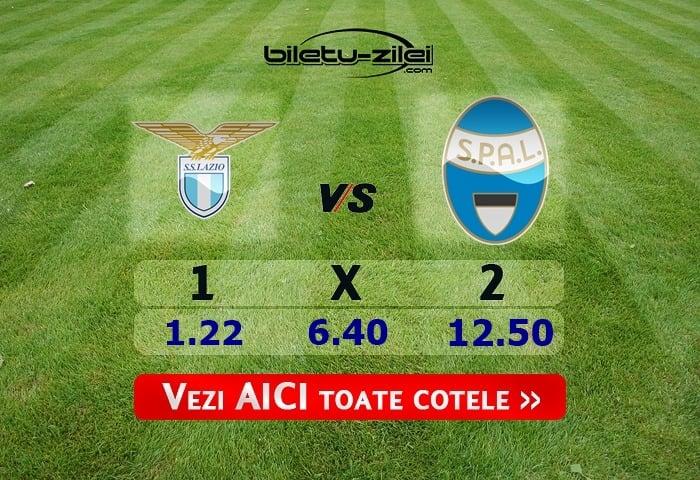 Lazio – Spal ponturi pariuri 02.02.2020