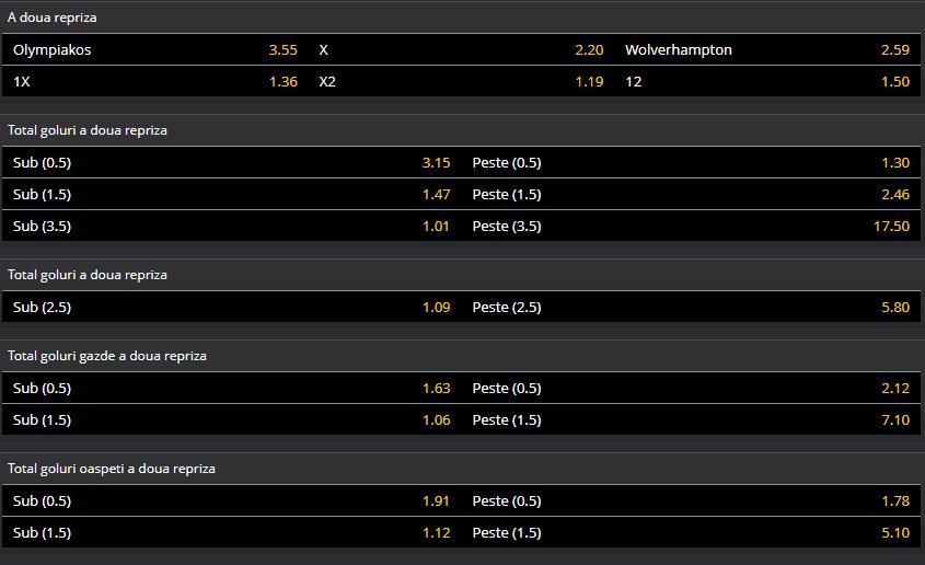 Olympiakos - Wolves ponturi pariuri