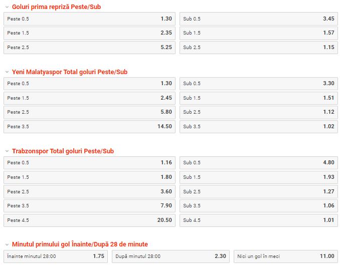 Yeni Malatyaspor - Trabzonspor ponturi pariuri