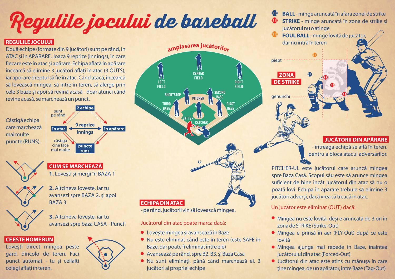 reguli baseball