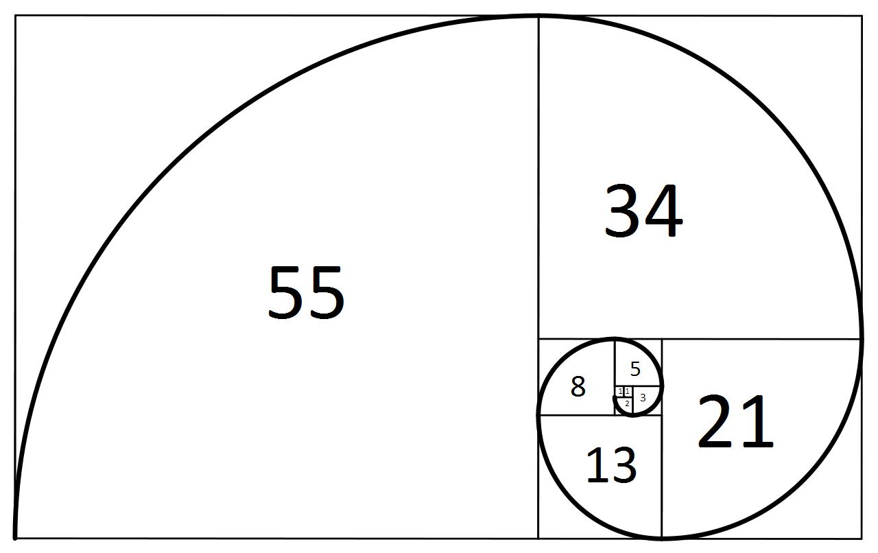 fibonacci loto