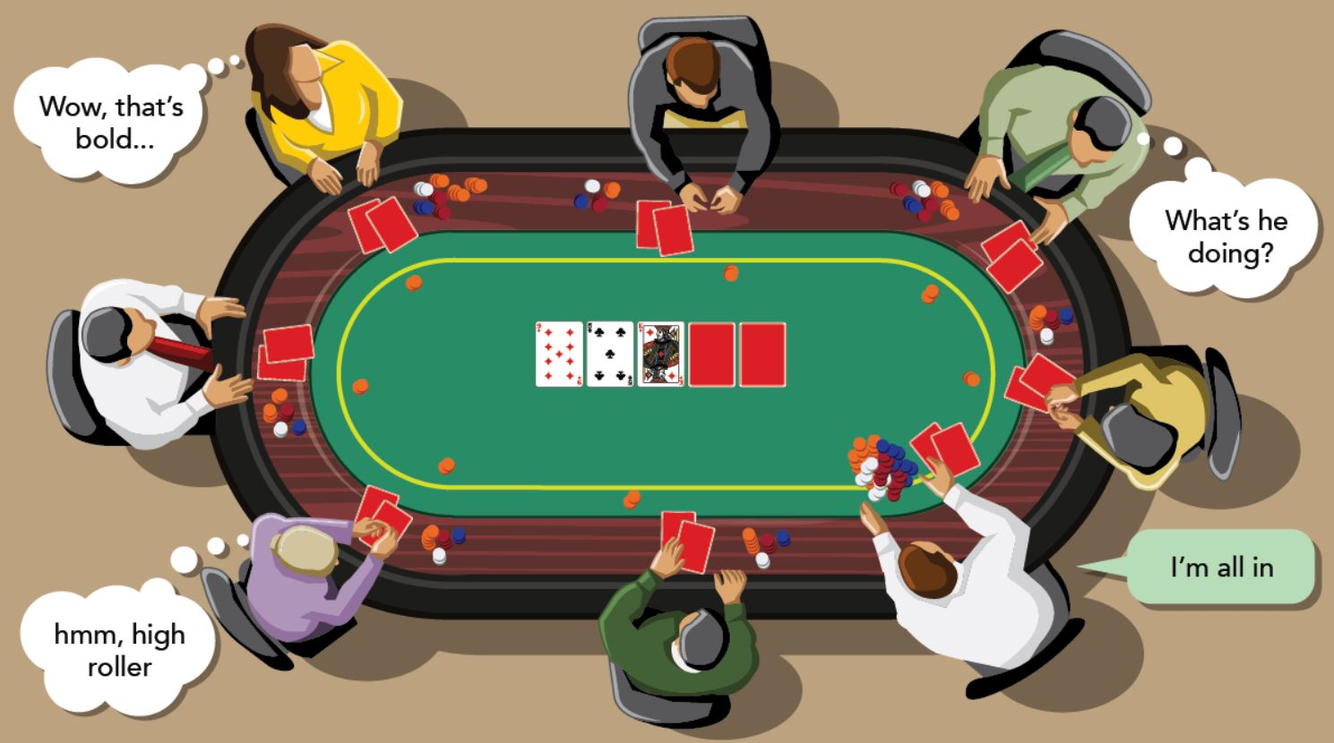 masă de poker