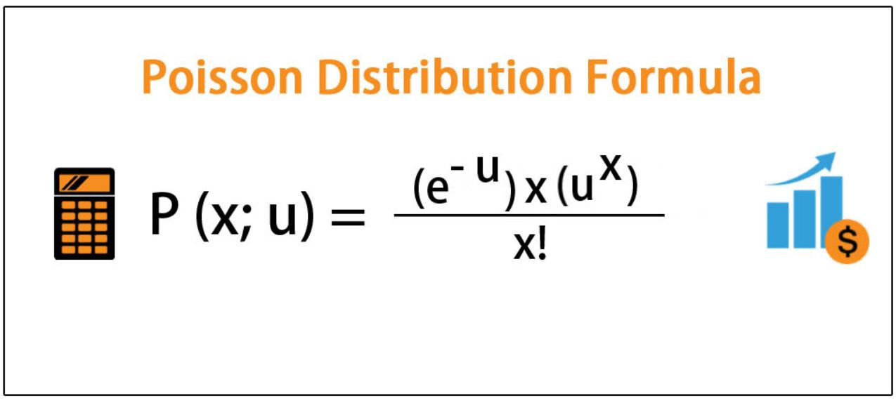 distribuția poisson formula