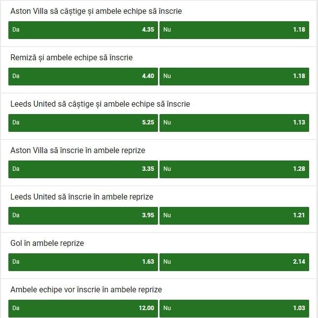 Aston Villa Leeds Cote Pariuri