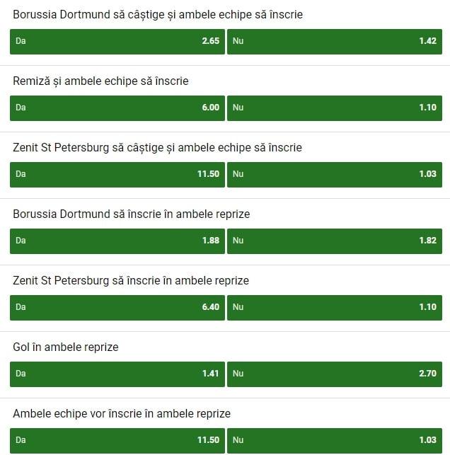 Dortmund Zenit Cote Pariuri