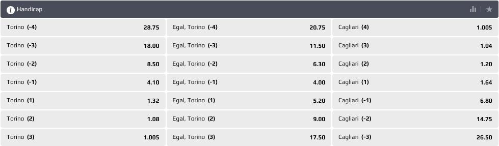 Torino Cagliari Cote 18102020
