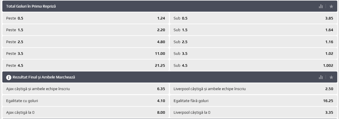 Ajax Liverpool Cote Pariuri