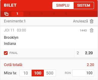 Pacers Pariu Nba 10022021