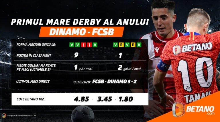 Unicul Derby la cote maxime pe Betano!