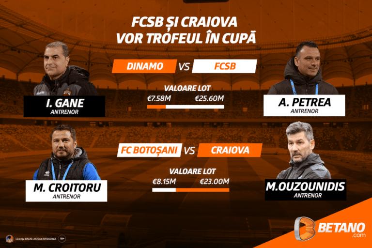 Craiova și FCSB țintesc Cupa României