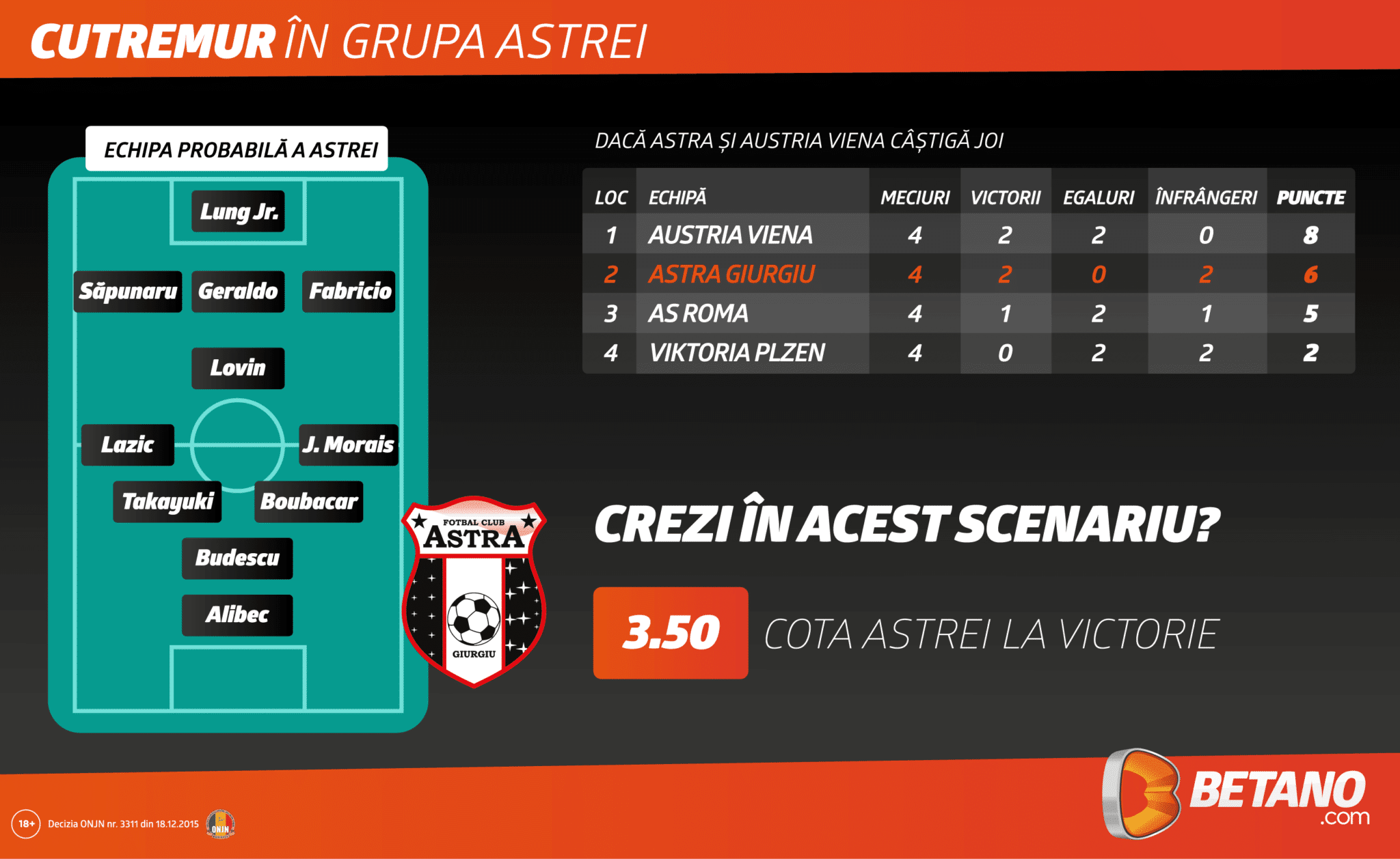 astra-in-europa-league