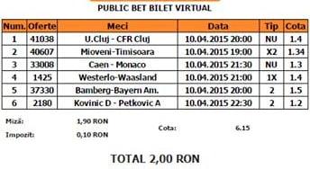 Bilet pariuri propus de Bogdan pentru 10 aprilie 2015