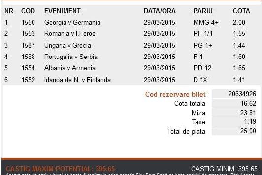 Bilet pariuri propus de Catalin pentru 29 martie 2015