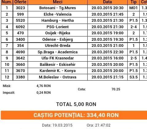 Bilet pariuri propus de Ciprian pentru 20 martie 2015