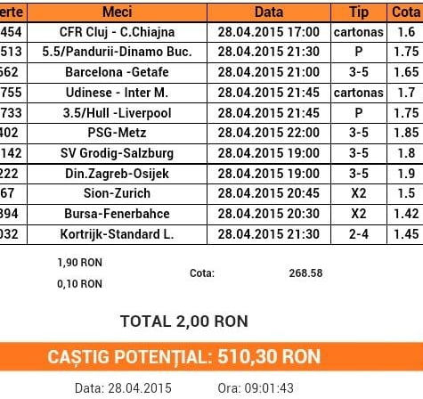 Bilet pariuri propus de Ciprian pentru 28 aprilie 2015