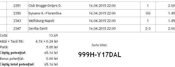 Bilet pariuri propus de Cosmin pentru 16 aprilie 2015