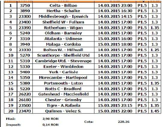 Bilet pariuri propus de Liviu pentru 14 martie 2015