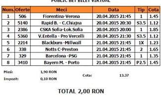 Bilet pariuri propus de Ovidiu pentru 20 aprilie 2015