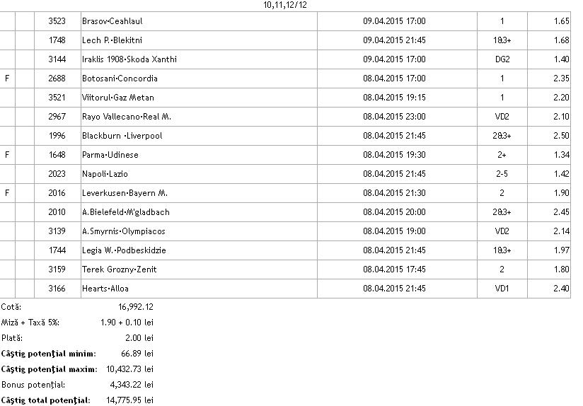 Bilet pariuri propus de Stefan pentru 8 aprilie 2015