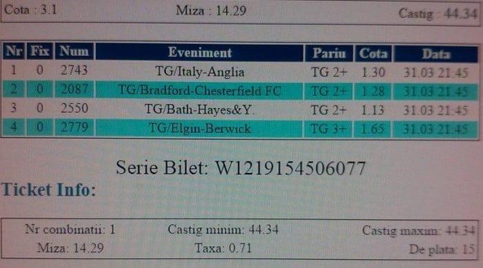 Bilet pariuri propus de Traian pentru 31 martie 2015