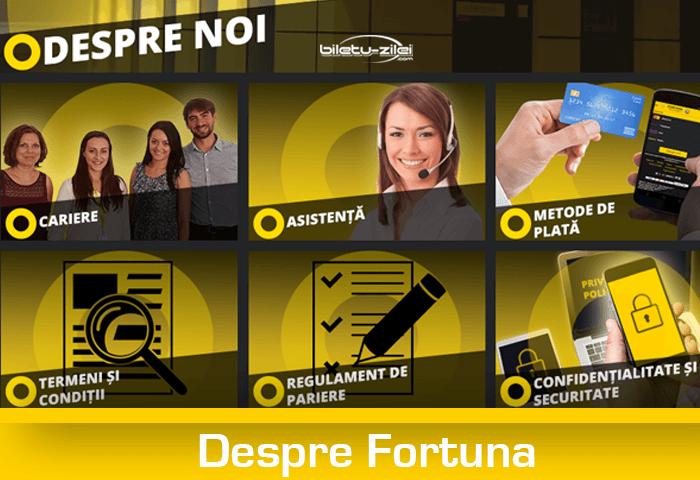Despre Fortuna
