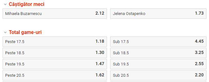 Mihaela Buzarnescu vs Jelena Ostapenko ponturi pariuri WTA Doha 12.02.2019 2