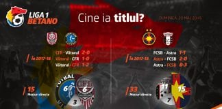 PR Liga1 1