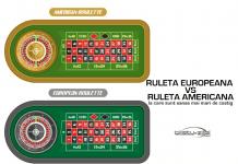 Ruleta europeana vs ruleta americana la care sunt sanse mai mari de castig
