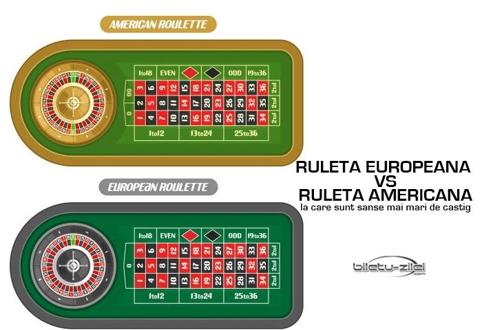 Ruleta europeană vs americană; la care sunt șanse mai mari de câștig?