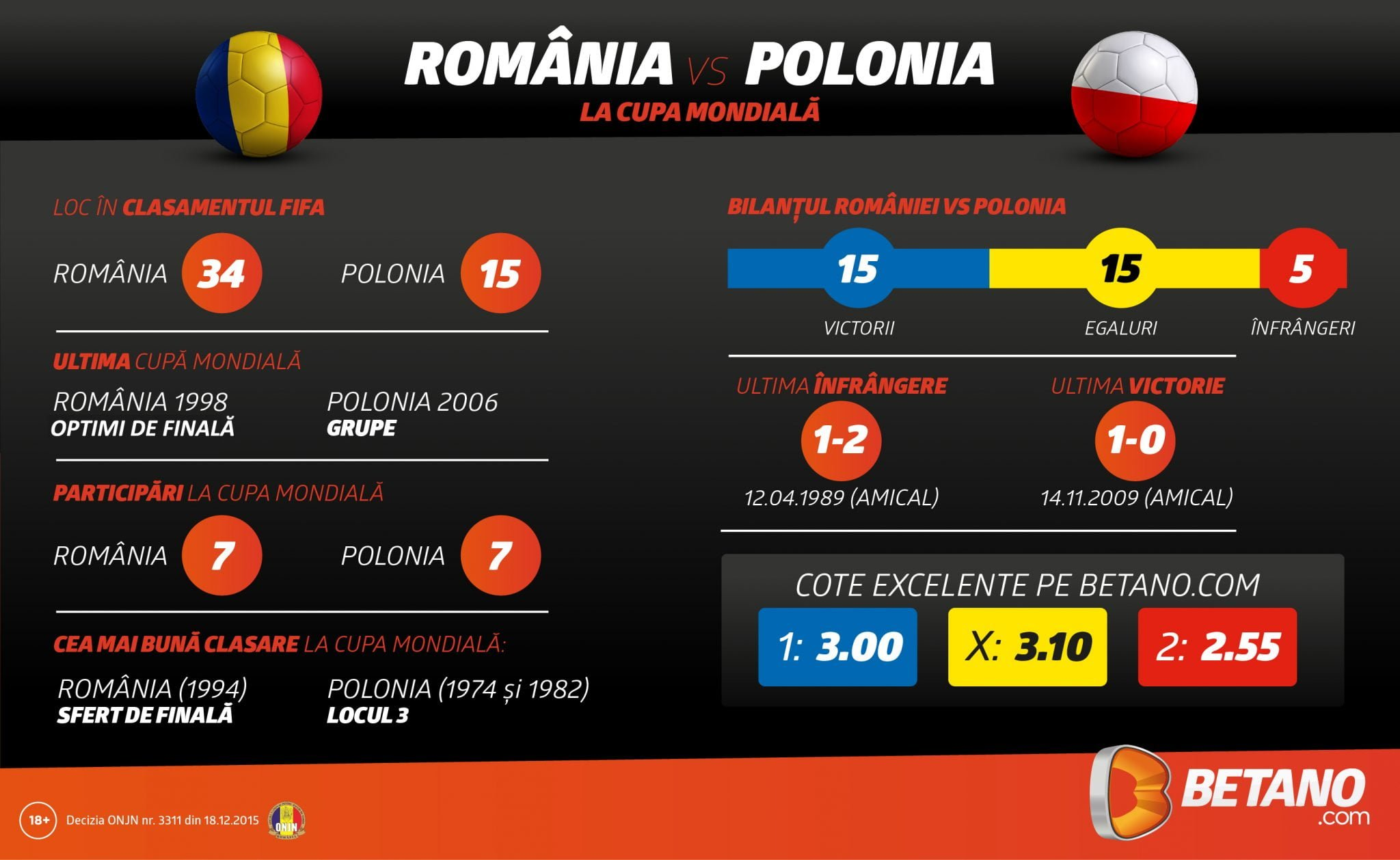 betano_ro-romania-polonia