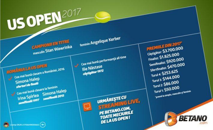 betano-us-open-2017