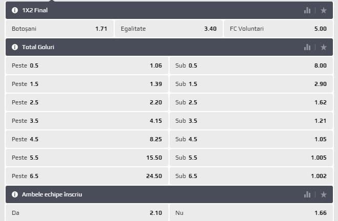 Botosani vs Voluntari ponturi pariuri - Romania Liga 1 - 11 februarie 2019 Ponturi pariuri Ponturi pariuri Romania Liga 1 Betano
