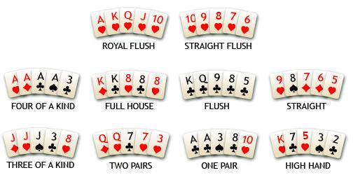 Poker online - cum se joaca Texas Hold'Em si ce tipuri pot fi jucate la camerele de poker online 1