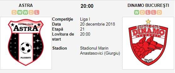Biletul zilei 20 decembrie 2018 - propus de Radu Oprea Bilete Propuse Biletul Zilei Pariuri Online Ponturi pariuri Pronosticuri Fotbal