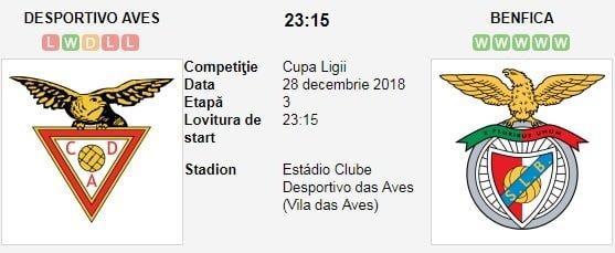 Biletul zilei 28 decembrie 2018 - propus de Radu Oprea Bilete Propuse Biletul Zilei Pariuri Online Ponturi pariuri Pronosticuri Fotbal