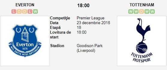 Biletul zilei 23 decembrie 2018 - propus de Radu Oprea Bilete Propuse Biletul Zilei Pariuri Online Ponturi pariuri Pronosticuri Fotbal