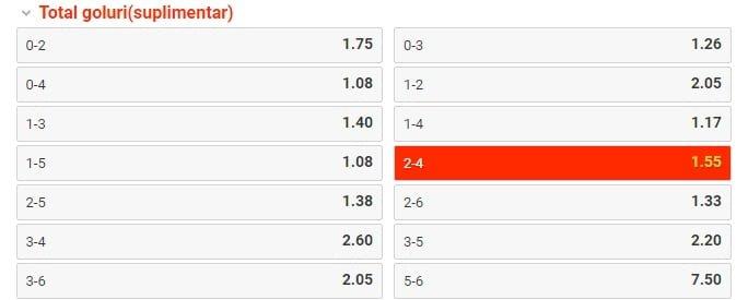 Ponturi pariuri - Freiburg - Schalke - Germania Bundesliga - 25.09.2018 Ponturi Fotbal Germania - Bundesliga Ponturi pariuri Pronosticuri Fotbal