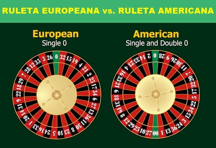 ruleta europeană vs ruleta americană